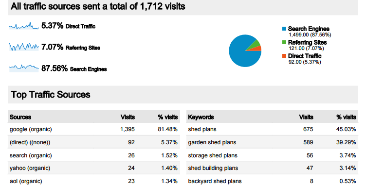 google-analytics-2